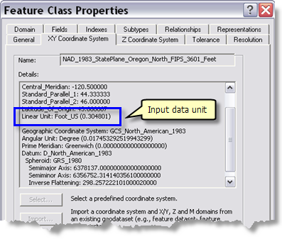 Feature Class properties dialog box