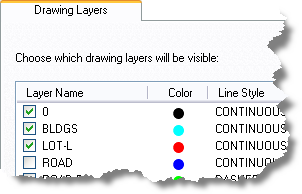 Drawing Layers tab