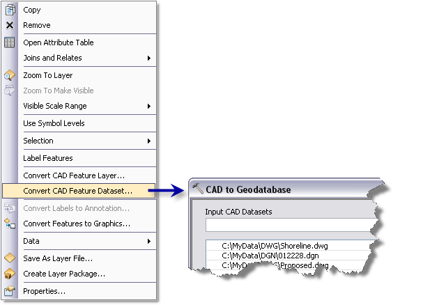Convert CAD Feature Dataset