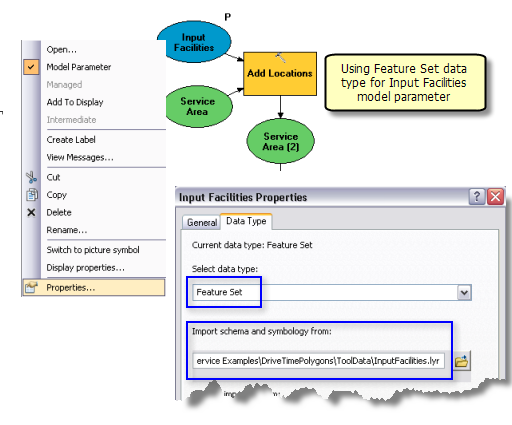Using a feature set for input facilities