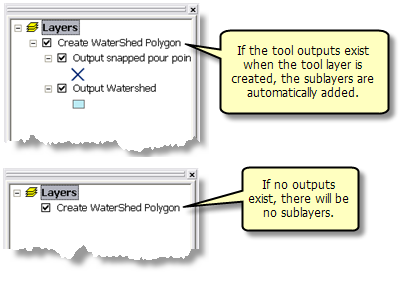 When the tool layer is created, there may or may not be sublayers.