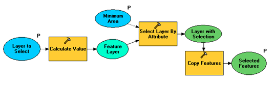 Select Layer By Area