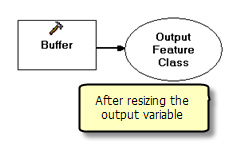 After resizing the output variable