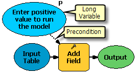 Setting long variable as precondition