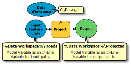 inline data workspace