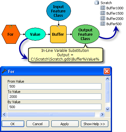 Use of For in ModelBuilder