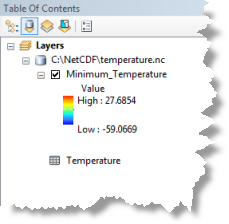 Temperature table in the table of contents