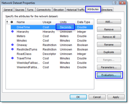 The Network Dataset Properties dialog box