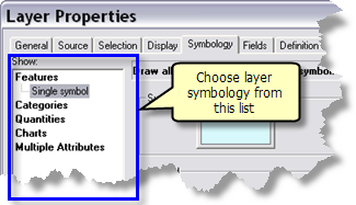 Choosing layer symbology