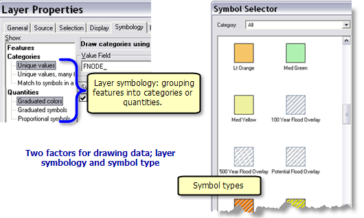Layer symbology and symbol styles