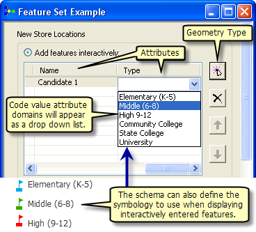 Feature Set schema