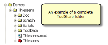 An example of a complete ToolShare folder
