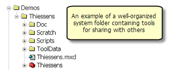 Example of a system folder with tools
