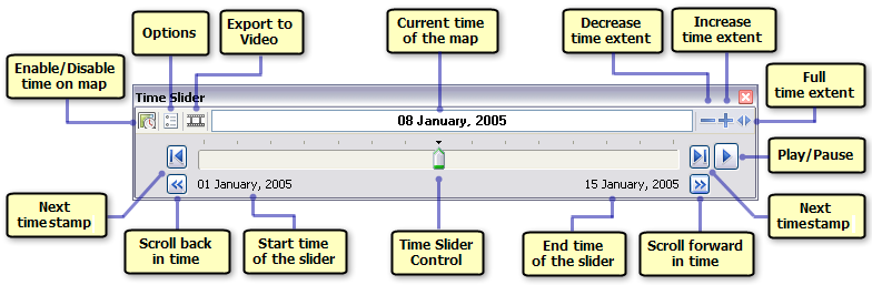 Time Slider features