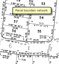 Parcel boundary network