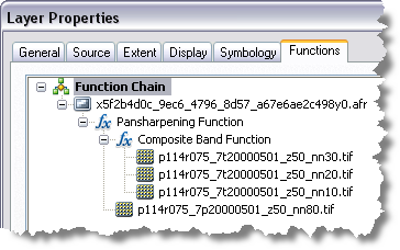 Example of a function chain