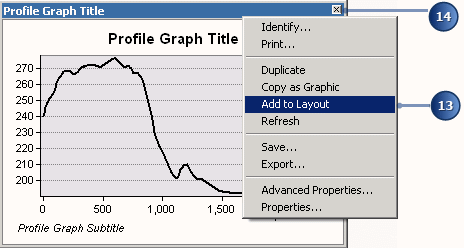 Context menu options for profile graphs, including adding the graph to the map layout.