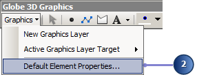 Default Element Properties are for all new graphic of each element type