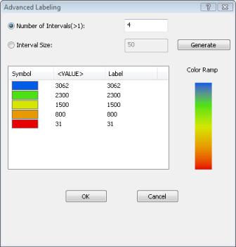 Advanced labeling dialog box