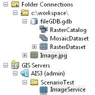 Raster icons