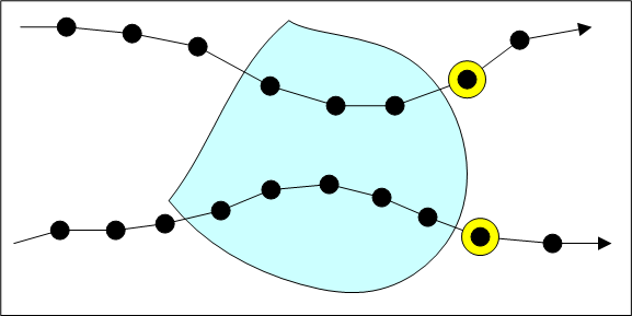 Diagram showing a highlight action using the Departing location trigger for point tracking data