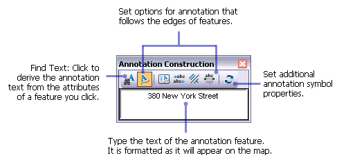 Annotation Construction window