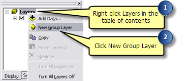 Add a new group layer.