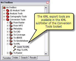 Run the Layer To KML geoprocessing tool from the ArcToolbox window.