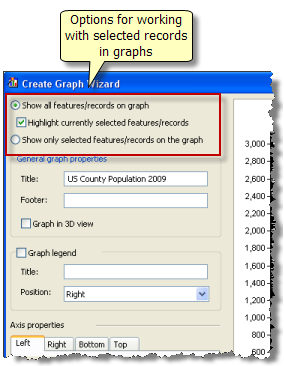 Working with selected records in graphs