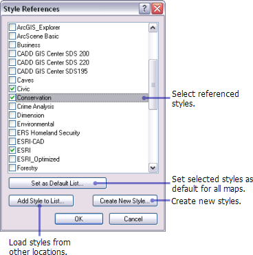 The Style References dialog box