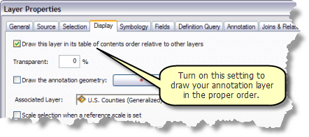 Setting the drawing order for an annotation layer