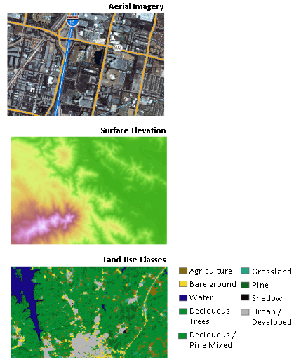 Imagery and raster data