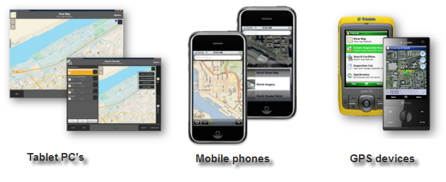 ArcGIS supports a range of mobile devices
