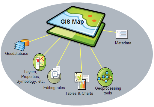 GIS map packages encapsulate key information for sharing