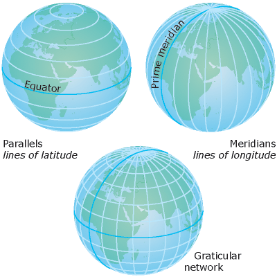 How measures of latitude and longitude are represented