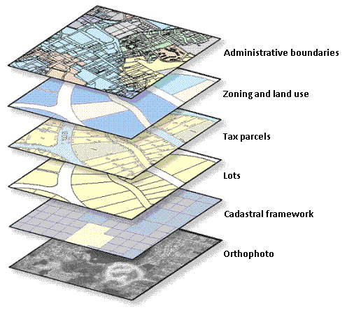 Thematic layer organization of GIS data