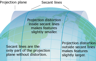 Example of distortion in a map projection