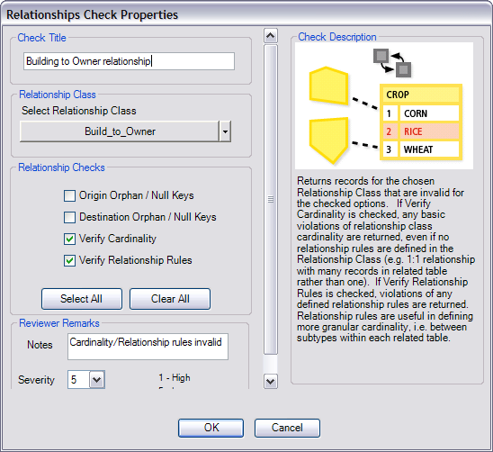 Relationships Check Properties dialog box