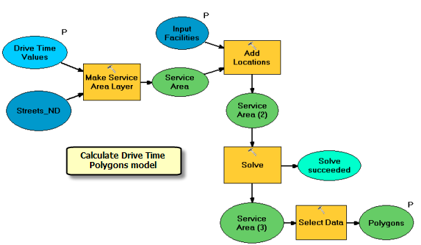 Calculate Drive Time Polygons model