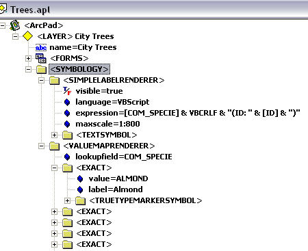 Screen shot showing the Trees.apl file.