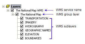 Entradas en la tabla de contenido para un servicio de WMS
