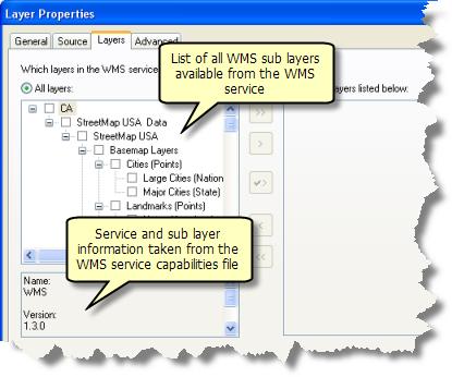 Pestaña Capas de servicios de WMS